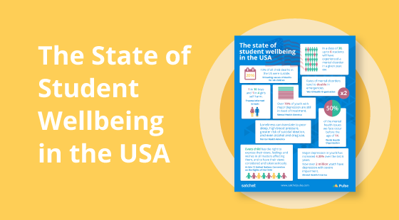 The State of Student Wellbeing RC-T