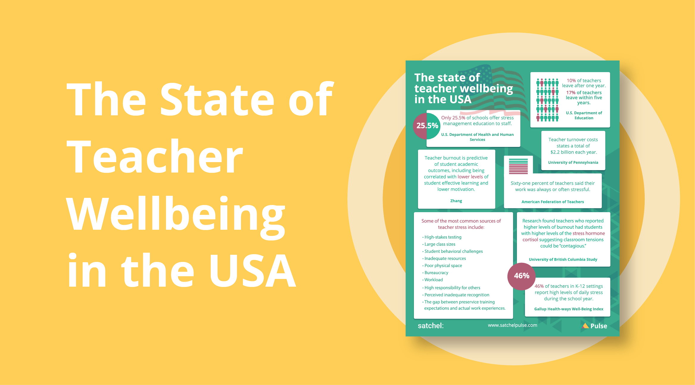 The State of Teacher Wellbeing RC-T